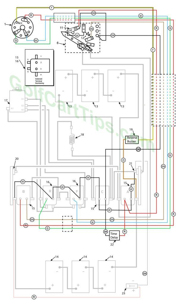 1979 82 Model De De 3 De 4 Control Circuit Wiring Diagram For 16 Gauge Wire Diagram Harley Davidson Golf Carts
