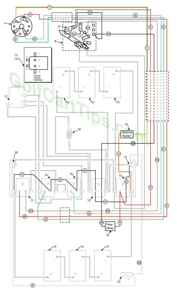 1979-82 model de,de-3,de-4 control circuit wiring diagram for 16 gauge wire  | harley davidson, diagram, golf carts  pinterest