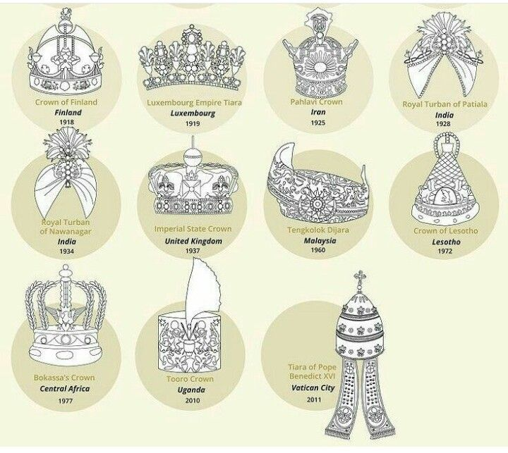 Historical Crown