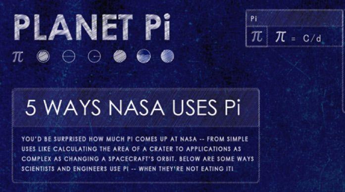 12 besten Pi Day Bilder auf Pinterest | Pi-tag, Gleichung und Anzüge
