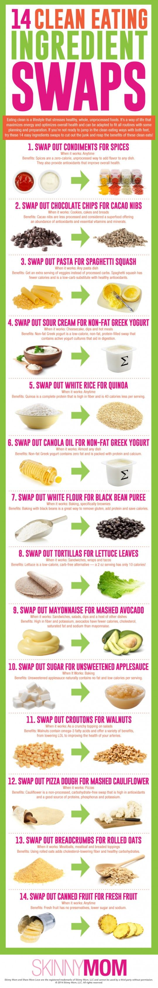 Eliminate #Processed #Foods With #Natural #Substitutes!