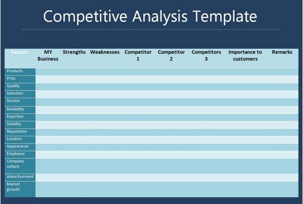 CIM Marketing Expert Digital Marketing Pinterest Competitor - marketing analysis template