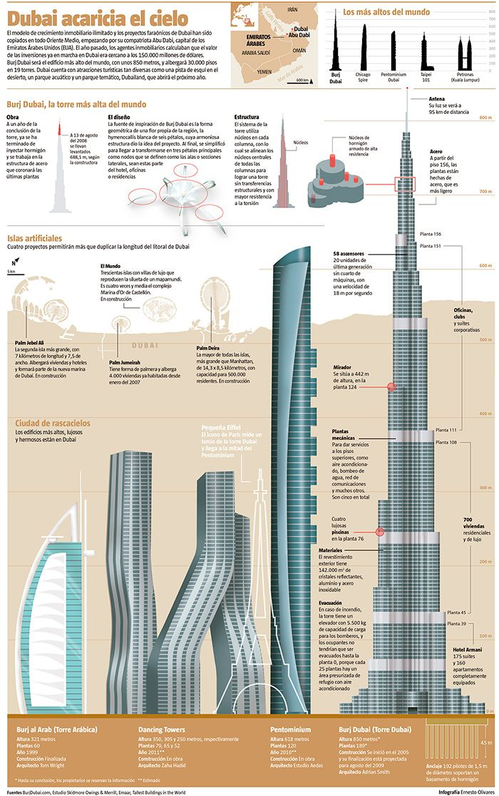success of burj khalifa project The burj dubai project consists of the tower itself, as well as an  that was so  fascinating to me was just the fact that we were so successful.