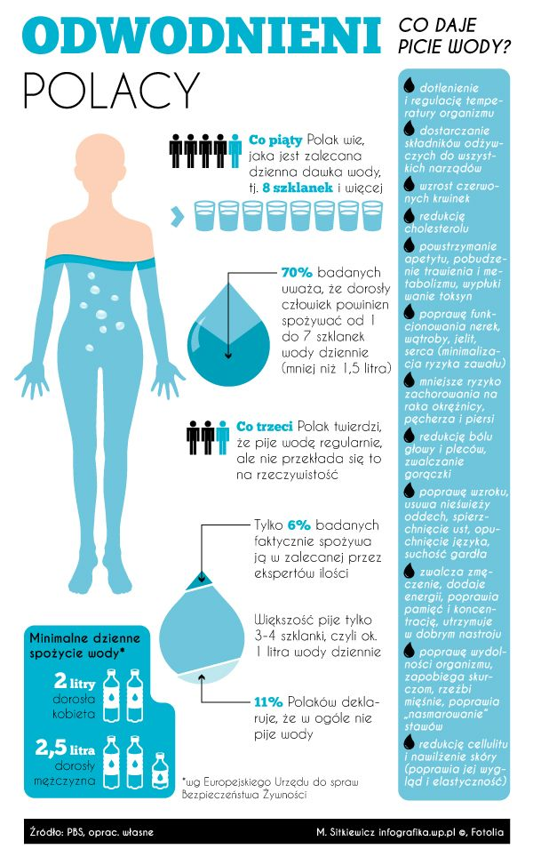 Jak pić więcej wody? 7 prostych sposobów dla każdego