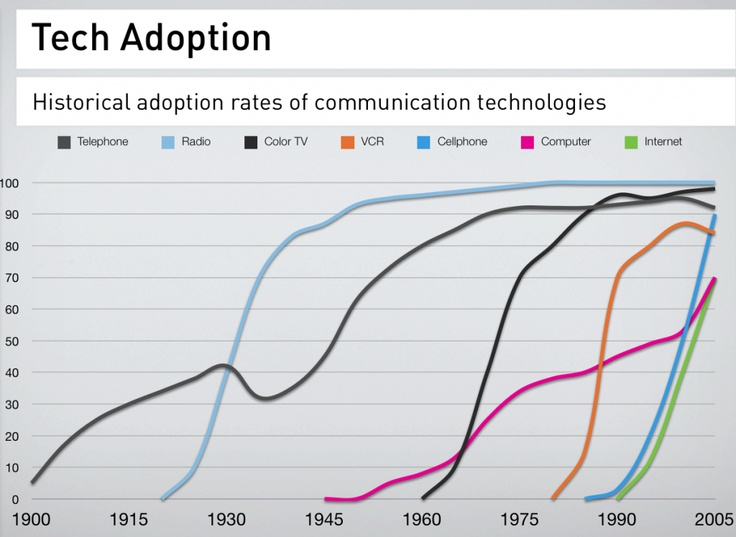 an analysis of the international adoption during the nineties In the early 1990s, therefore,  for the analysis of inter-country adoption.
