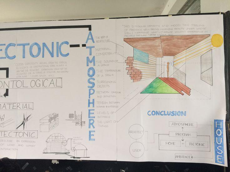 Workpart - Atmosphere dan Conclusion - Novie Stella Samosir - Kelompok 3