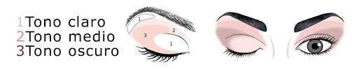 Resultado de imagen para maquillaje natural de ojos sombras