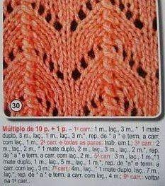 Receita de Tricô: Ponto de trico