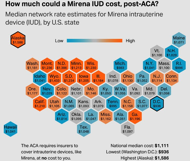 IUDs and Mammograms Are Free Under Obamacare. How Much Will You Pay if It's Repealed?