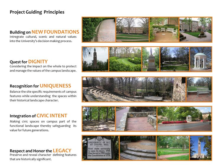 Image result for landscape focal point examples ...