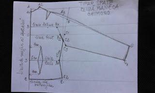 Adriana  Hobby: Tiparul bluzei chimono cu pavă - partea din spate