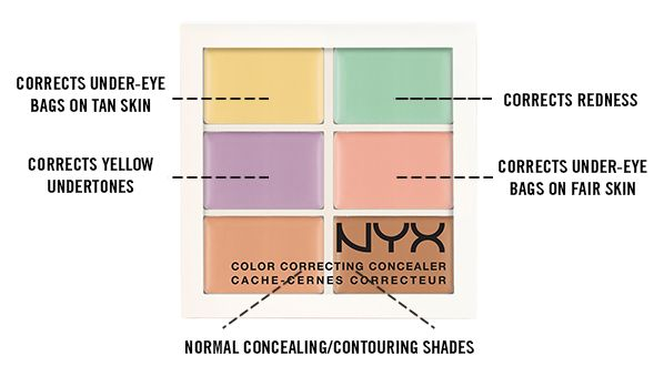 A Beginner's Guide To Color Correcting Concealer: How To Use Each Shade
