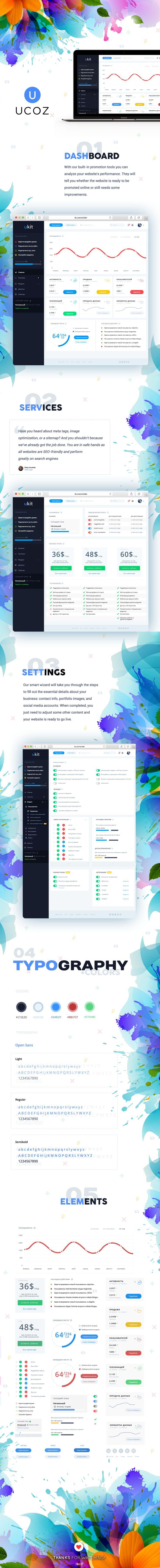 uKit – Dashboard UI/UX Kit