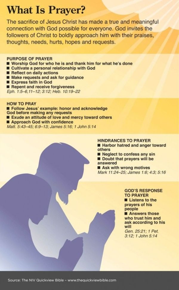 The Quick View Bible » What is Prayer? by Desean Nelson