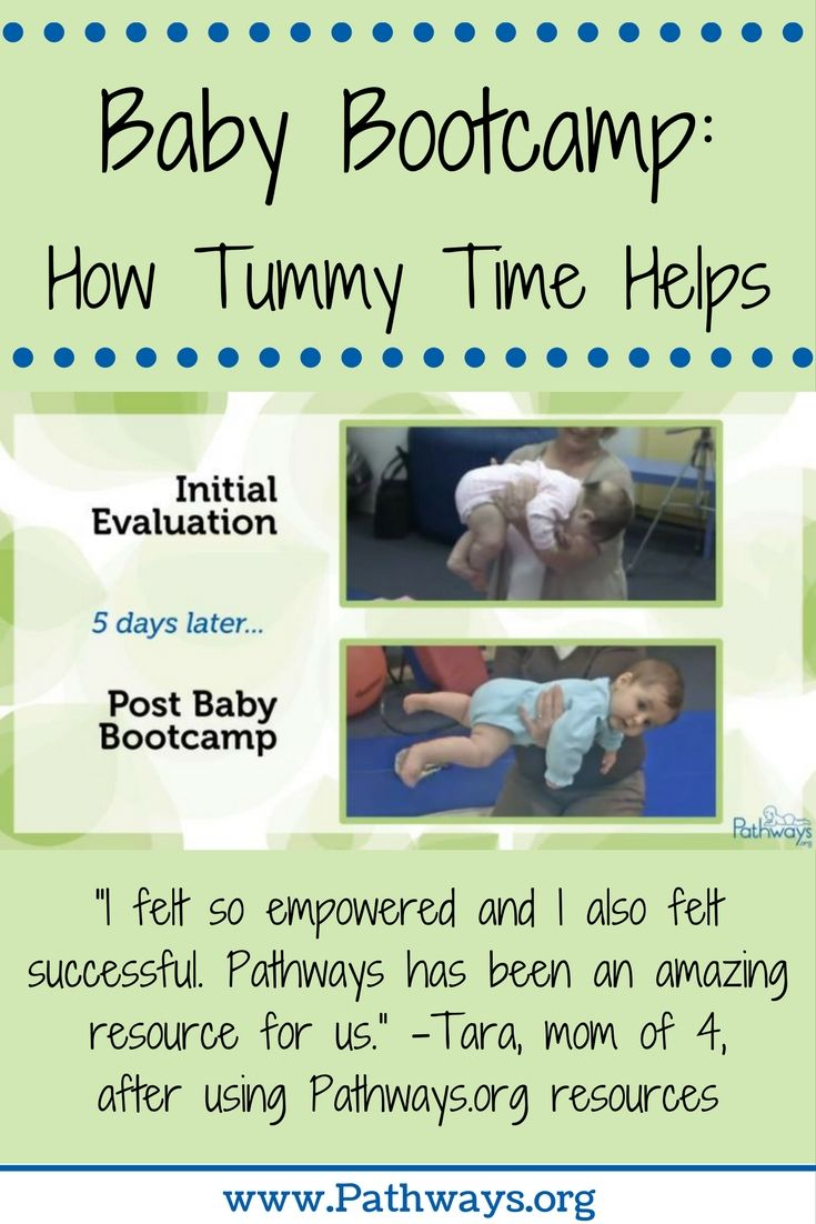 Best 25 cpr video ideas on pinterest puppy find find tubes and baby bootcamp how tummy time helps xflitez Image collections