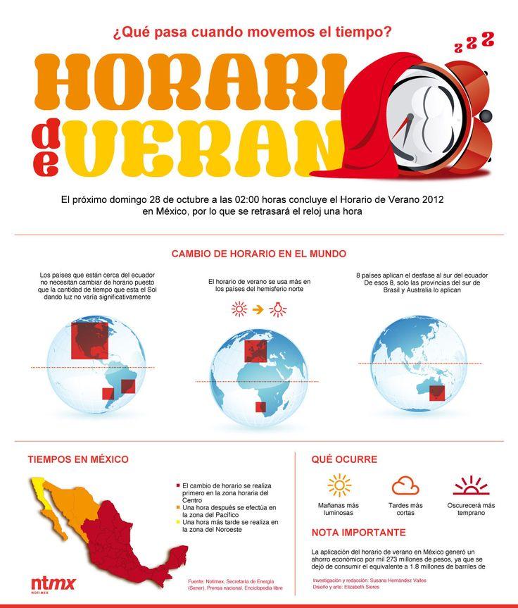 Cambio de horario en el Mundo #infografia