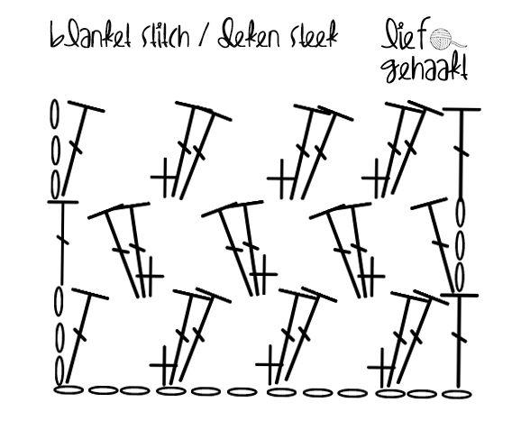 Deckenstich – Deckenstich