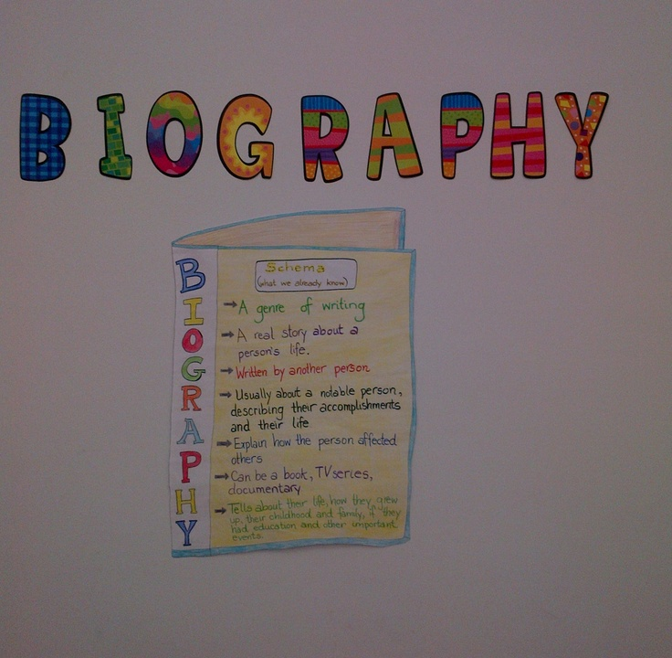 Biography/autobiography Lesson Plans & Worksheets