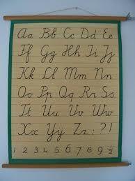 oude schoolplaten - Google zoeken
