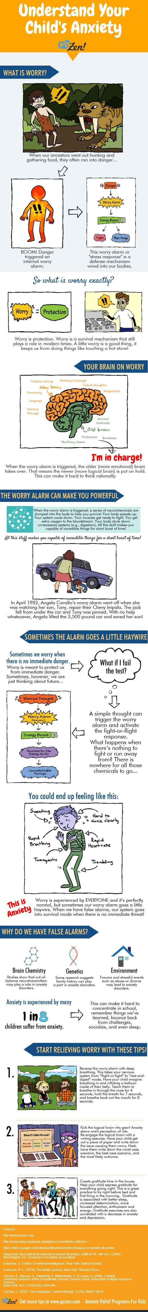 """If you've never suffered from anxiety, it can be challenging to understand what a child is truly experiencing. In fact, excessive worrying may seem like a normal part of growing up and something kids just have to """"deal"""" with. This infographic breaks down the very real and often debilitating feeling of anxiety. Recognizing how and why the brain and body transform in moments of anxiety is a first step in helping alleviate the condition."""