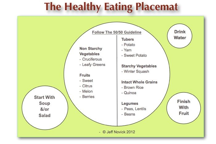 """The Five Pillars of Healthy Eating """"A Common Sense Approach To Nutrition""""  1) Plant-Centered - Center your plate and your diet around minimally processed plant foods (fruits, vegetables, starchy vegetables, roots/tubers, intact whole grains, and legumes (beans, peas & lentils)."""