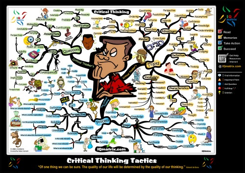 Critical Thinking poster 1