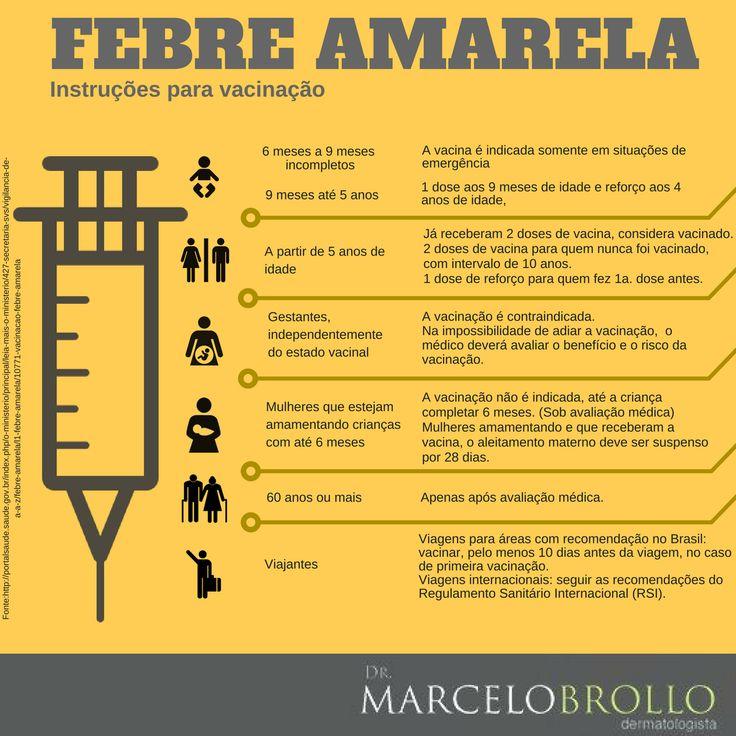 A vacina contra febre amarela é altamente imunogênica e suficientemente segura para uso a partir dos 9 meses de idade em habitantes e viajantes para áreas endêmicas ou a partir de 6 meses de idade em situações de surto da doença, conforme recomendação do Ministério da Saúde do Brasil. Consulte o seu médico.  #vacinaéproteger #promocaodasaude #saudenarede #dermatoRJ #drmarcelobrollo
