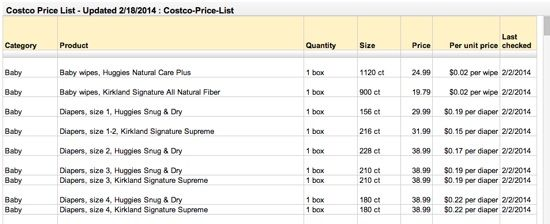 Costco Price List Did you know we have a Costco Coupon Price list here at Queen Bee Coupons? Basically we scoured the store and calculated the per unit price on more than 600 items. The goal of the list is to make it easy for you to compare per unit prices with grocery store deals. I often …