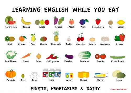 Lista de comida en ingles buscar con google fichas para practicar ingl s ni os pinterest - Alimentos en ingles vocabulario ...