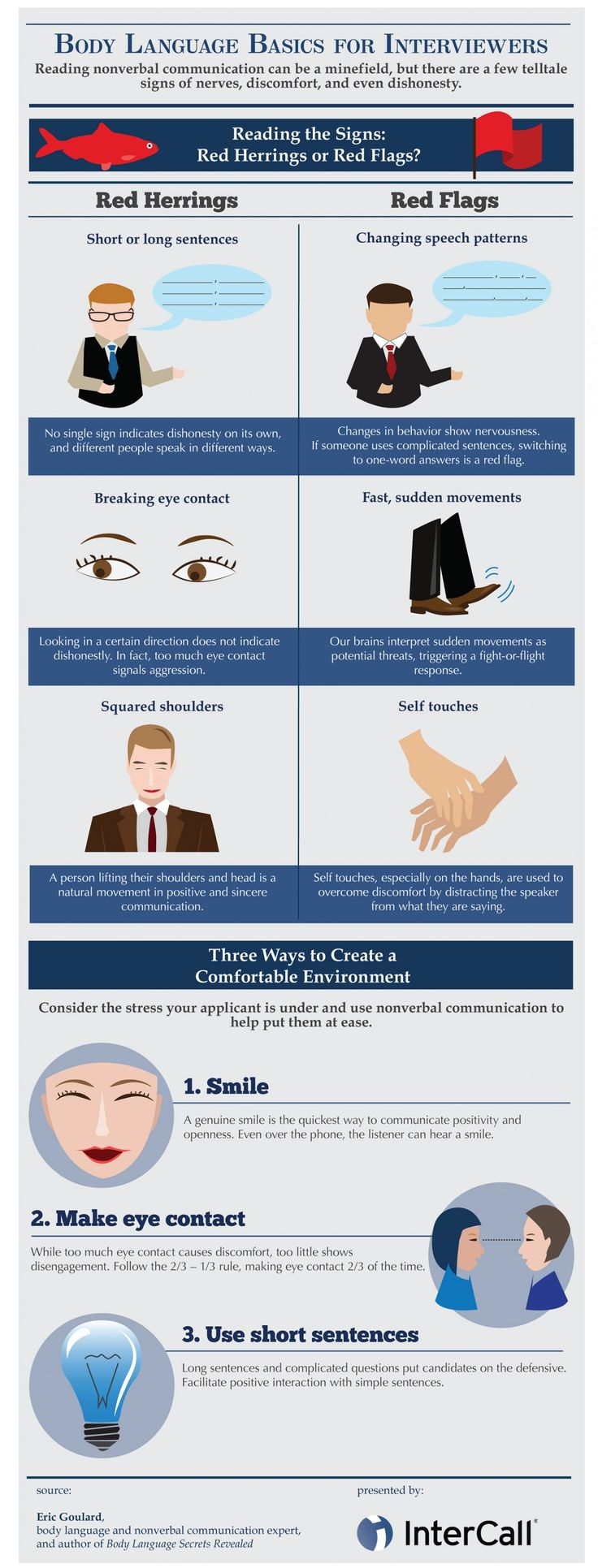 body language basics for interviewers business networkingbusiness tipsonline interviewjob - Preparing For A Job Interview Body Language