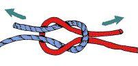 Cyberperles - Les coups de pouce - Comment faire un noeud qui tient avec du fil élastique ?