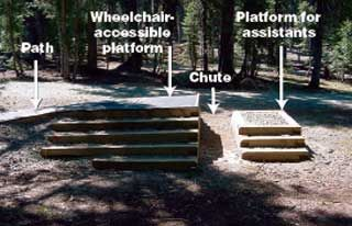 Photo of a path that leads up to a wheelchair accessible platform where a chute seperates the wheelchair platform from a platform for assistants.