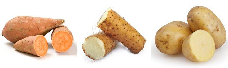 Sweet Potato Nutrition Facts PLUS Benefits - DrAxe.com