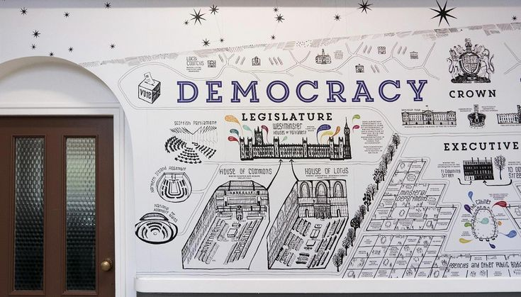 School wall graphics - British Values wall - showing structure of UK government, Parliamentary Democracy, Legislature, Executive and Crown - hand illustrated wall design by Toop Studio
