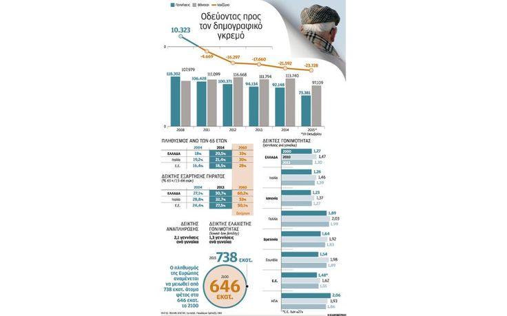Επιταχύνοντας προς το δημογραφικό αδιέξοδο | Ελλάδα | Η ΚΑΘΗΜΕΡΙΝΗ