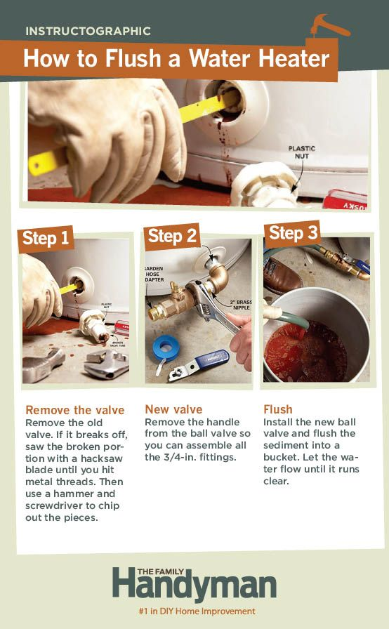 DIY Tutorial: How to Flush a Water Heater.