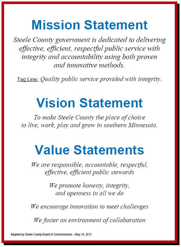 Sample Vision Statement In How To Formulate A Vision And Mission