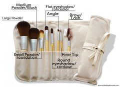 HERE'S THE PERFECT, YUMMY HOLIDAY MAKEUP GIFT SET! Cruelty Free, Eco Friendly Mineral Makeup