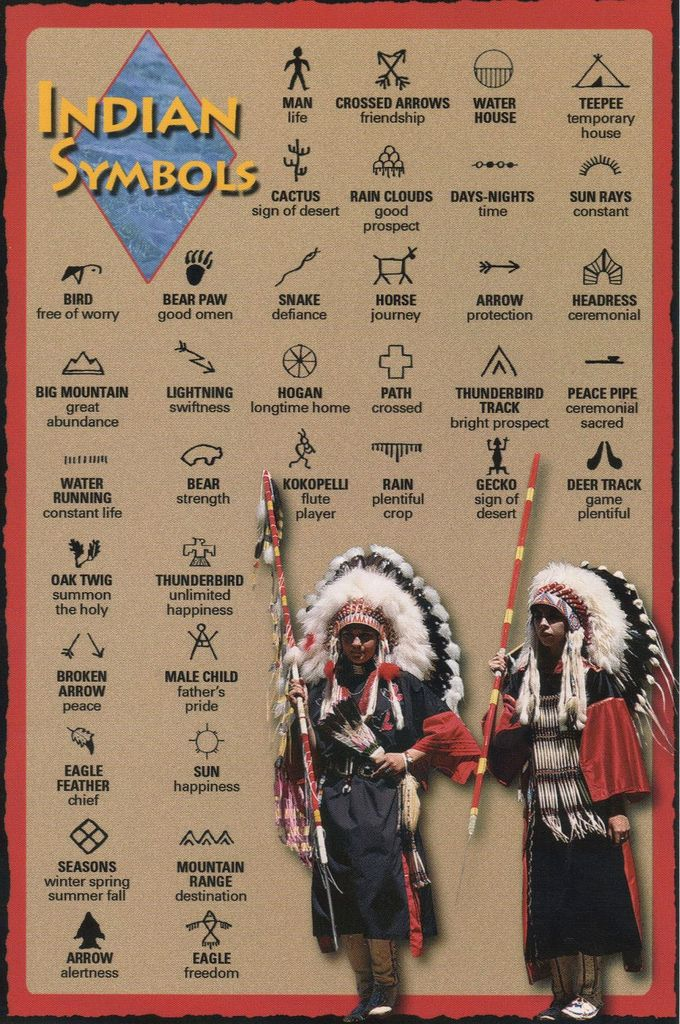 Native American Symbols (out of stock) | Native american symbols, Native american cherokee ...