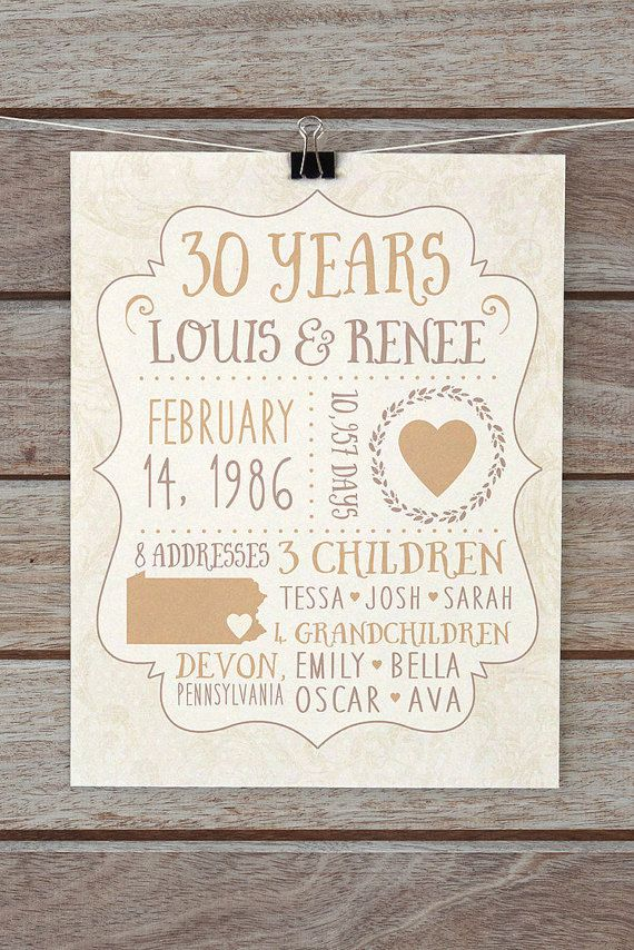 30 Year Anniversary Gifts, Custom Gift for Parents Anniversary, Pearl, Beige, Personalized Anniversaries, Children, Grandchildren