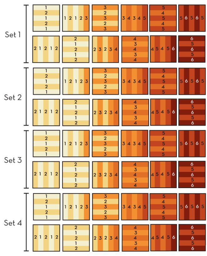 I love gradient quilts and with this diagram it wouldn't be too hard to do at all.