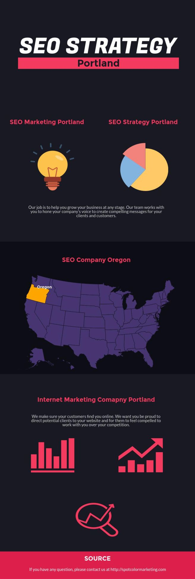Best SEO Strategy in Portland