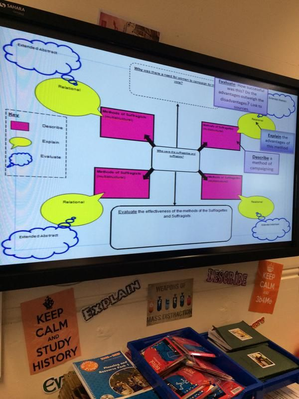 "misscs on Twitter: ""Collaborative #Solo Mapping with Y9 on Women's Suffrage #SOLOTaxonomy #pedagoofriday #pedagoo #historyteacher #NQT http://t.co/92y7ZhvC2m"""