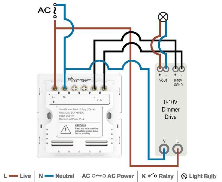 Elegant 0 10v Led Dimming Wiring Diagram In 2020 Electrical Wiring Diagram Diagram Wire