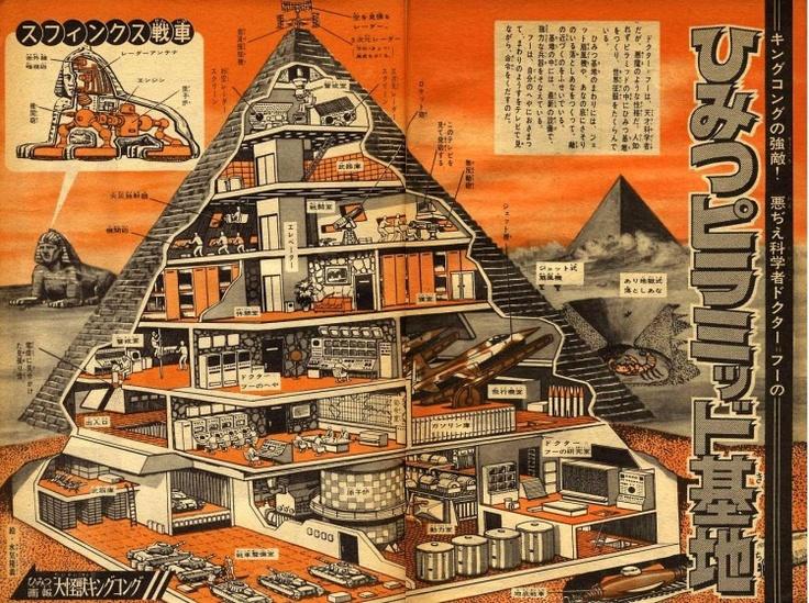 Vintage Infodesign [23