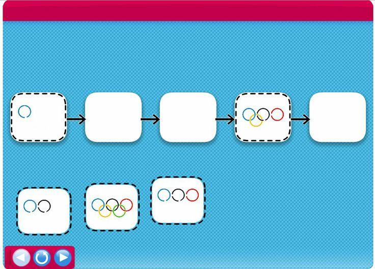 Weet je dat het bijna tijd is voor de Olympische Winterspelen? - Volgorde