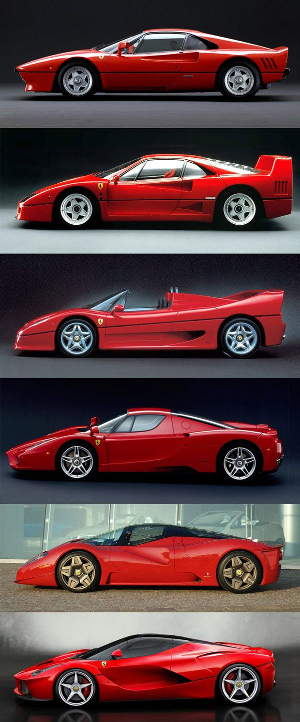 evolution of the LaFerrari hypercar, from 288GTO  -- Attract your car FASTER, CLICK ON THE PIC