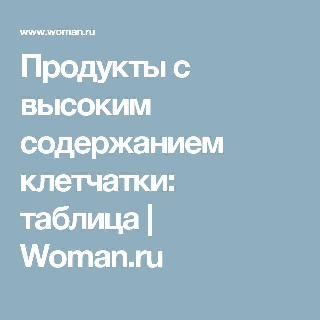 Продукты с высоким содержанием клетчатки: таблица   Woman.ru