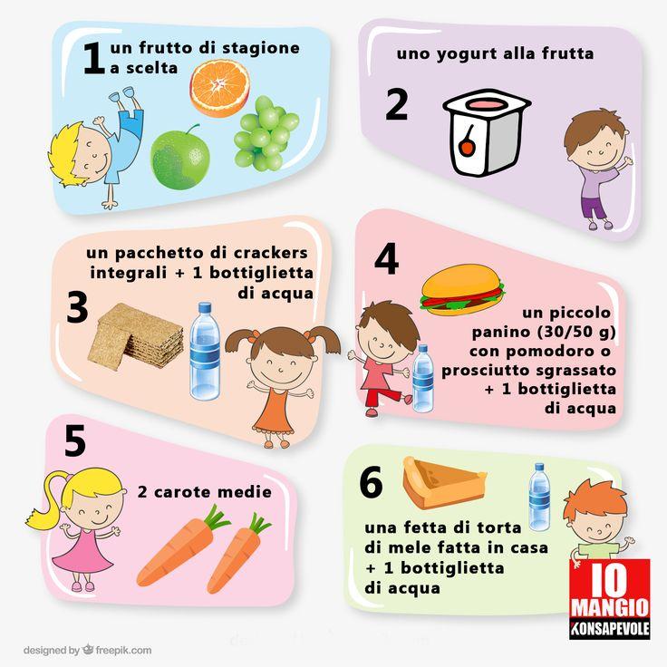 ... Per Ragazzi su Pinterest  Spuntini Per Bambini, Bambini Sani e Snack