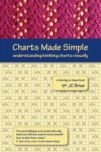 Charts Made Simple - un livre entier sur le sujet !